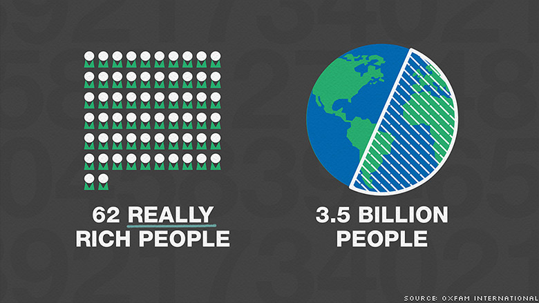 Los 62 Hombres Más Ricos Del Mundo Tienen Tanto Dinero Como La Mitad De La Población Mundial, Según Oxfam