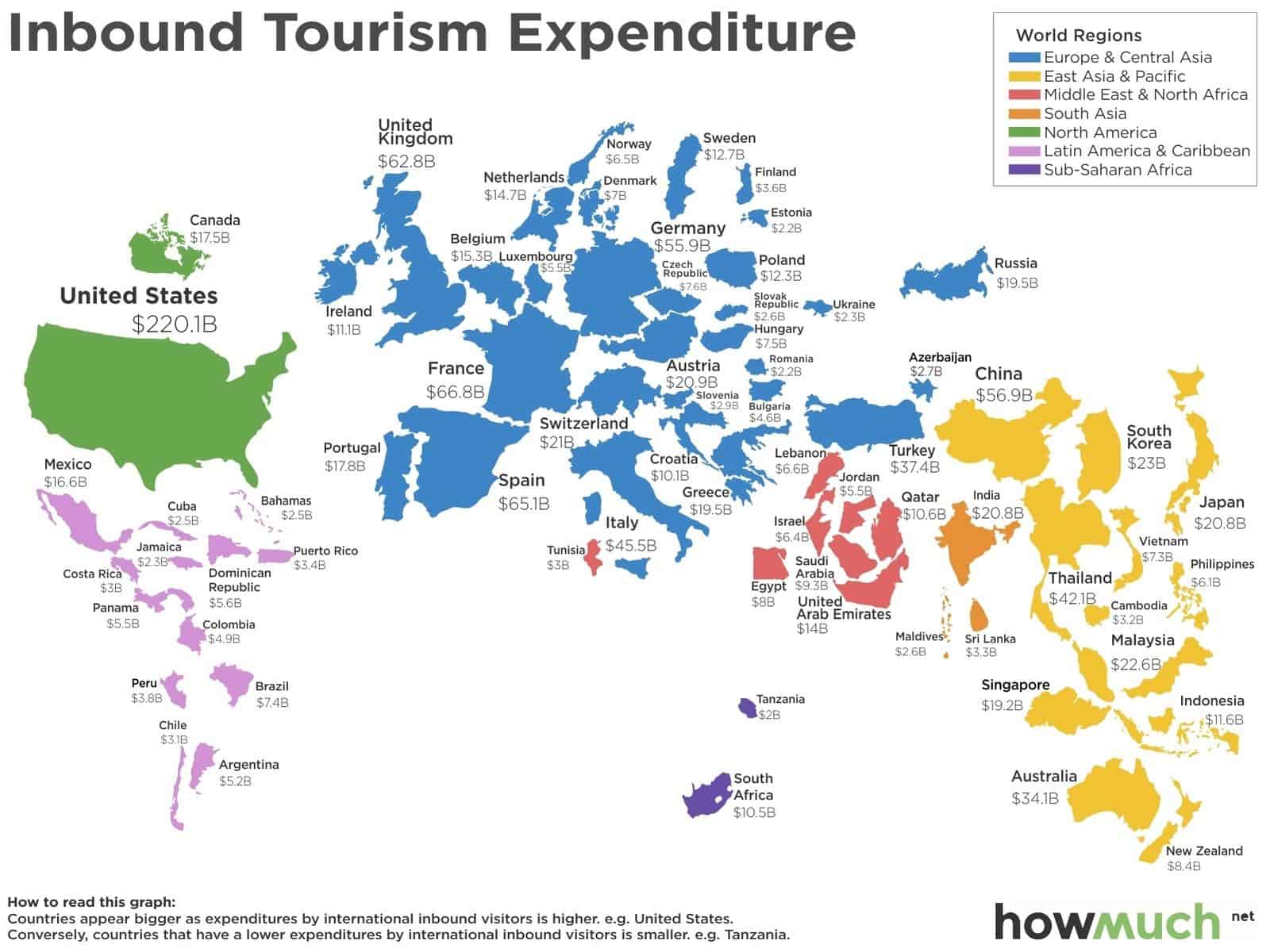 ¿Cuánto dinero gastan los turistas en cada país?