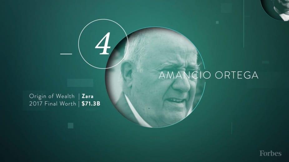 Lista de billonarios de Forbes: Amancio Ortega