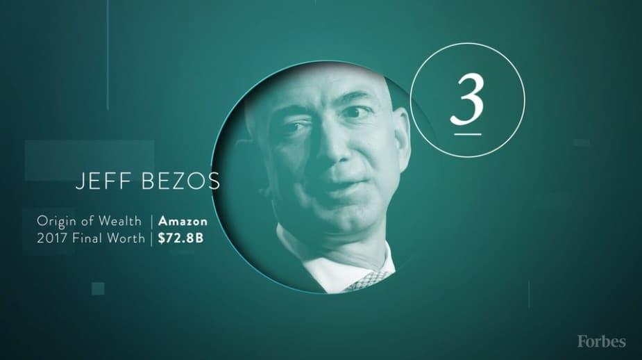 Lista de billonarios de Forbes: Jeff Bezos