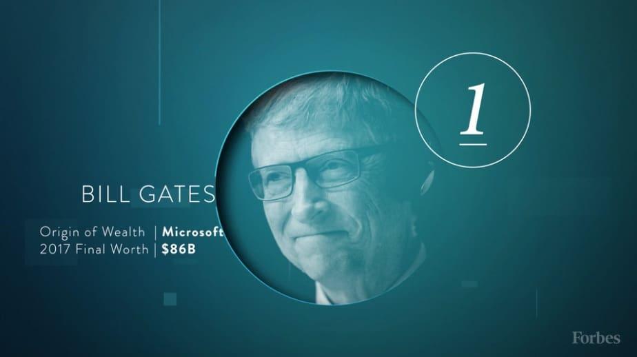 Lista de billonarios de Forbes: Bill Gates