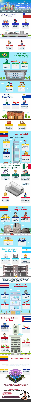 10 grandes obras arquitectónicas en Latinoamérica