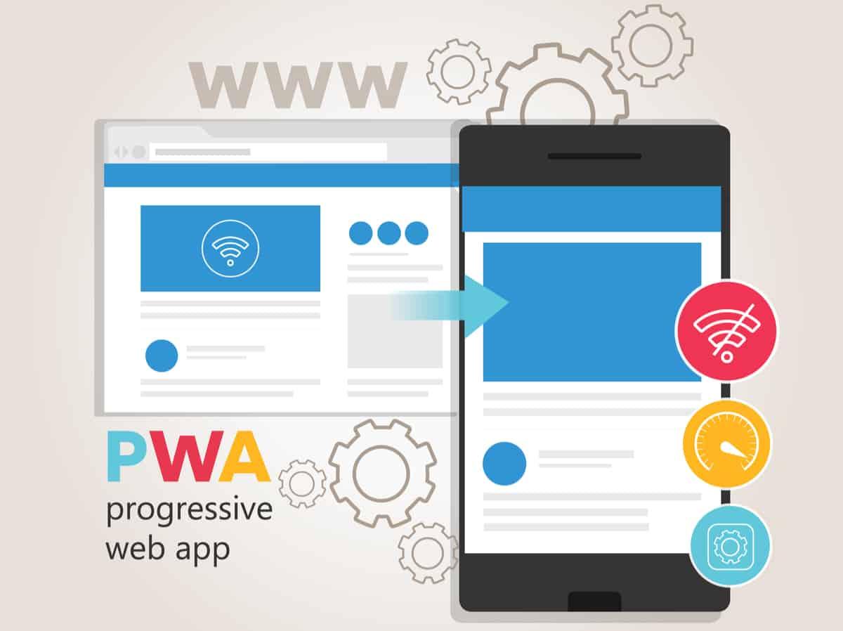 Aplicaciones web progresivas (PWA