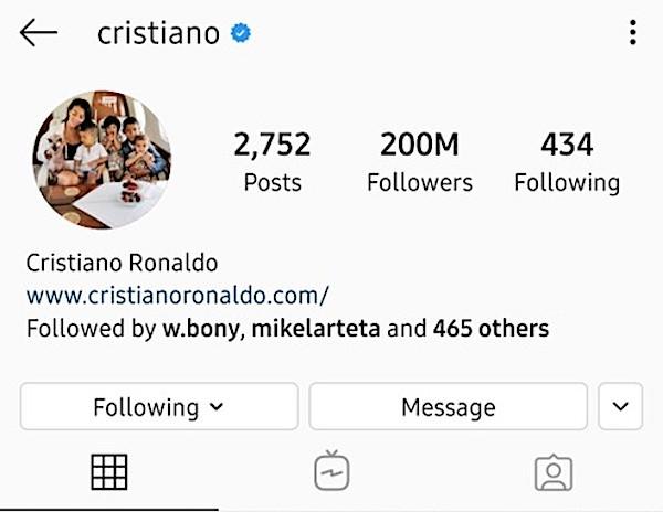 Cristiano Ronaldo marca otro; ahora tiene 200 millones de seguidores en Instagram