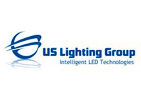 US Lighting Group