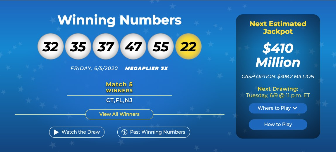 Lotería del Mega Millions