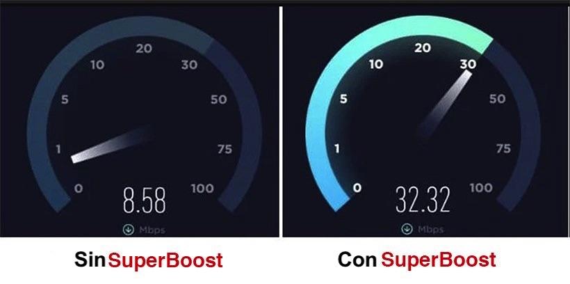 Soluciona tu problema de conexión lenta en el hogar aumentando la velocidad instantánimente
