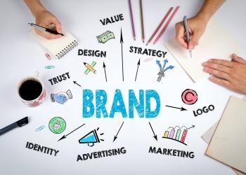 Concepto de marca