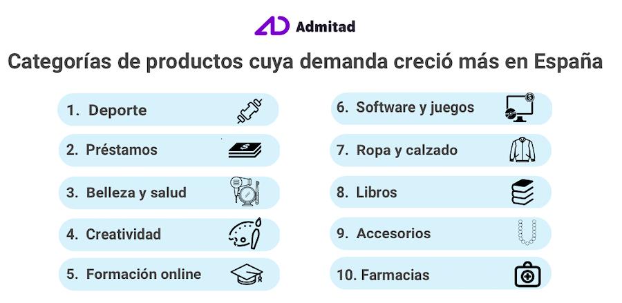La nueva normalidad del marketing de afiliados en España