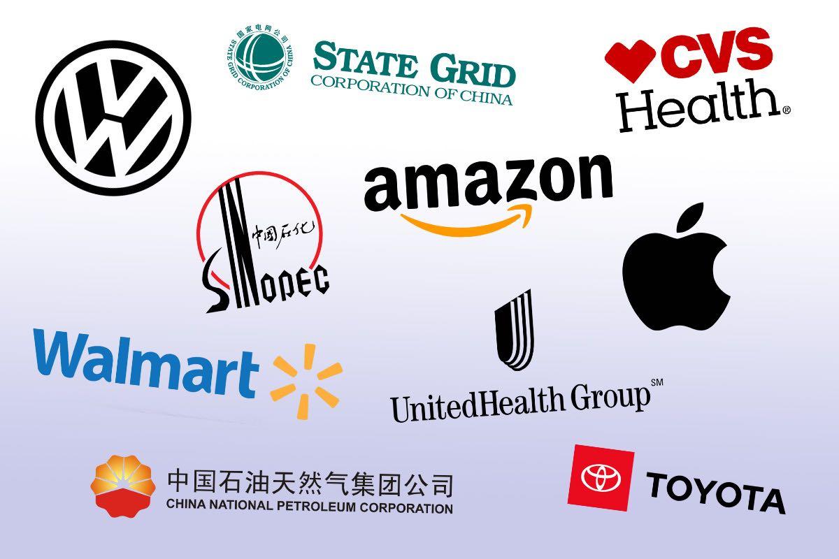 Las 10 empresas más grandes del mundo en 2021