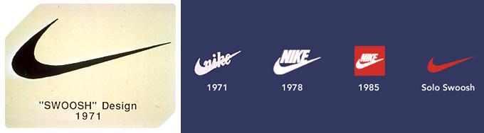 Cómo se desarrolló el logotipo de Nike